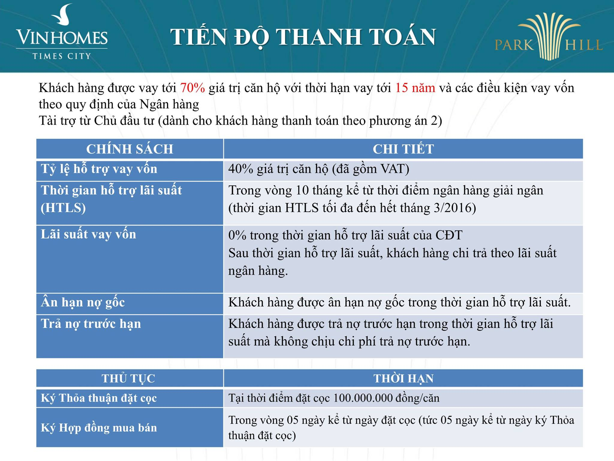 tien-do-thanh-toan  2